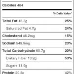 stuffed baked sweet potato nutrition